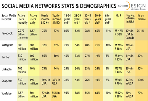 Social-Media-Marketing_Demographics_sm